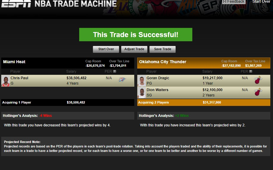 Chris Paul Trade To The Miami Heat Works