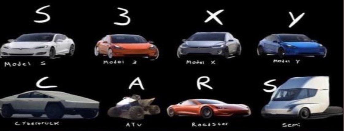 Photo Full List Of Tesla Vehicle Models