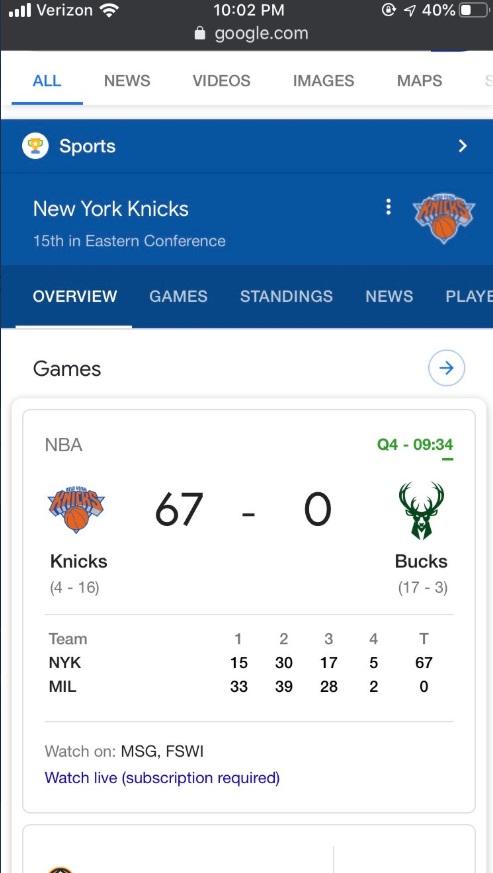 PHOTO NBA.com Scoreboard Had Bucks Losing To Knicks 67-0